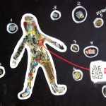 Body Of Evidence 2